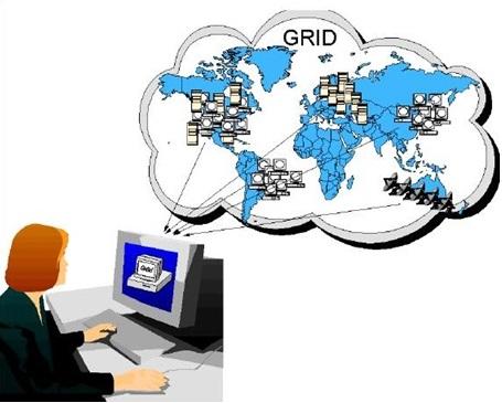Grid Coputing