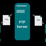 ftp-diagram